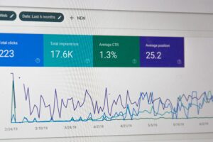 How to Track Social Media Analytics and Report for Businesses
